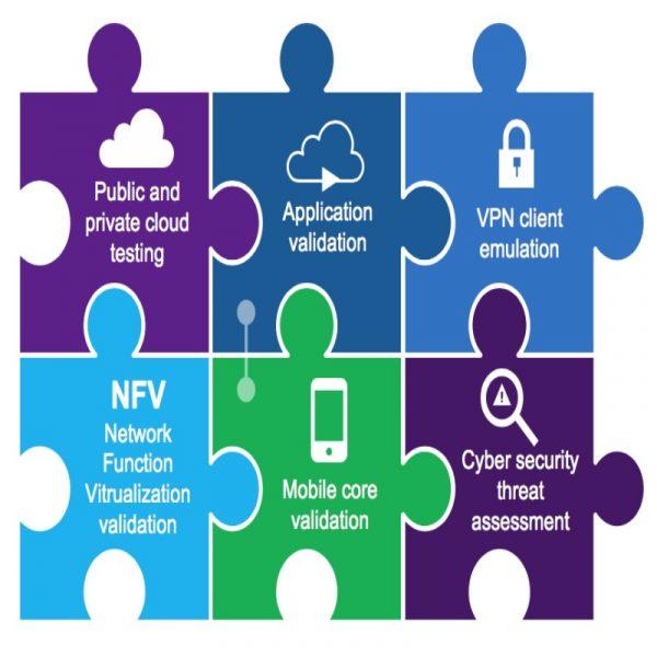 Viavi TeraVM Application Emulation and Security Validation