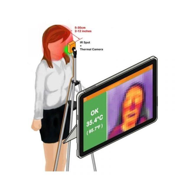 Workplace Temperature Screening Camera Kit